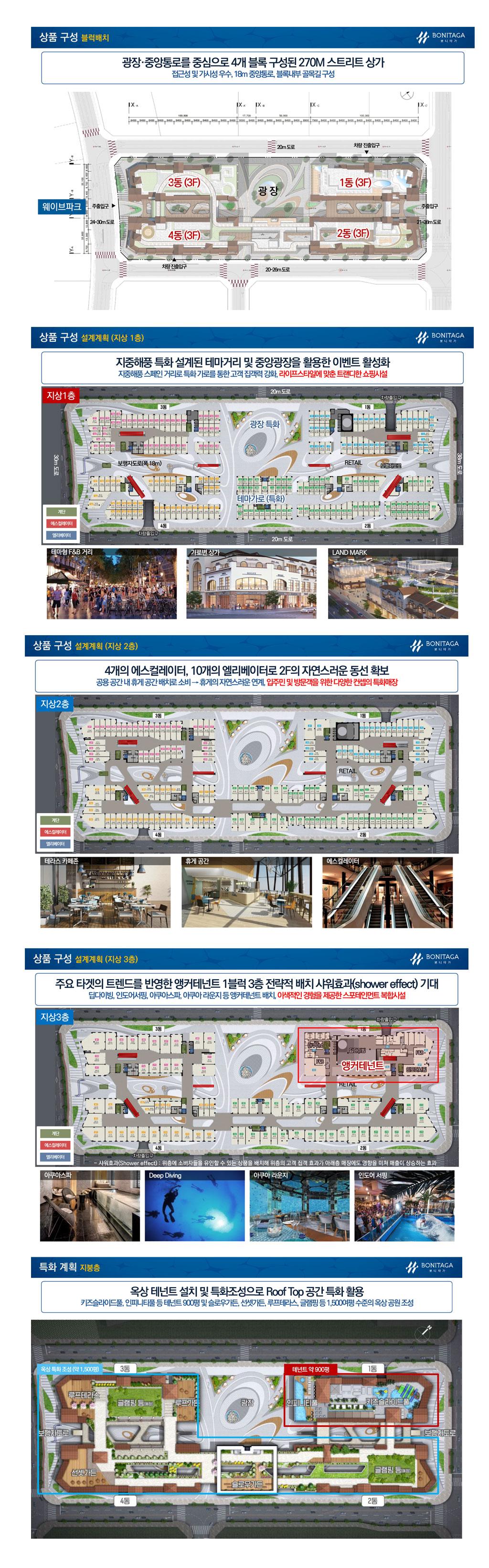 시흥-MTV-거북섬-보니타가-상품구성.jpg